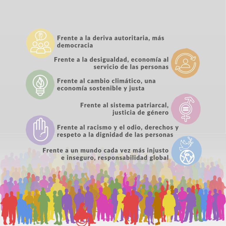 Adhesión de la Asociación EPQQ al Manifiesto #NuestroFuturoesYA