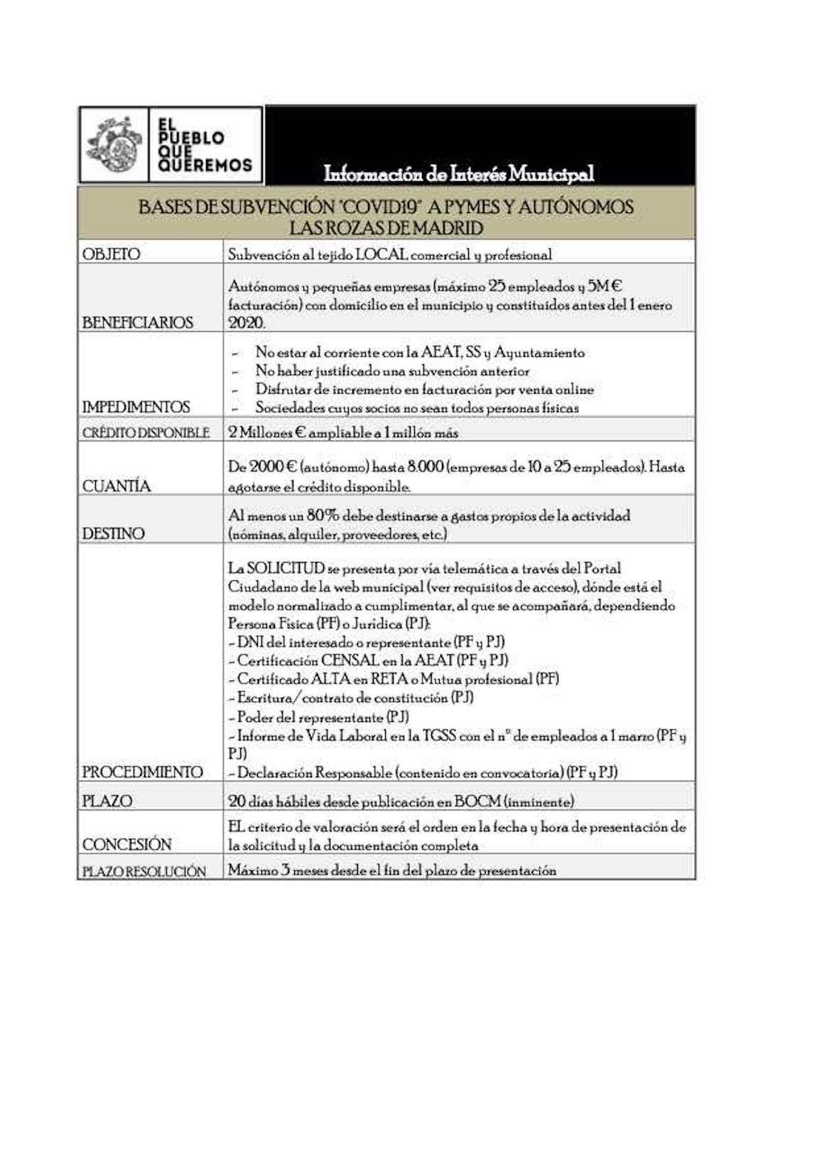 Información de Interés Municipal. SUBVENCION COVID19